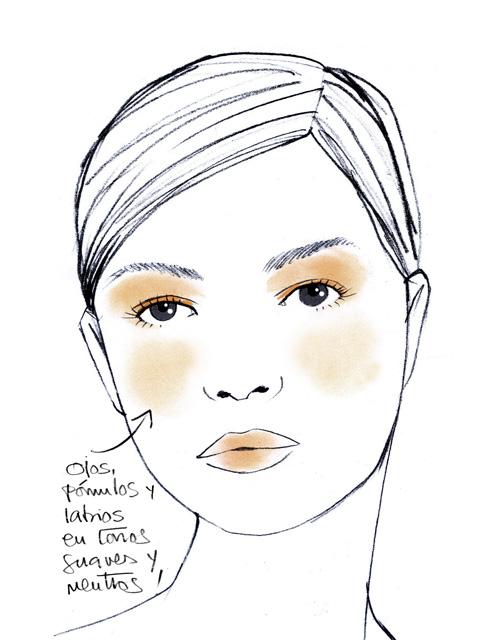 Cocoon: Ruboriza tu rostro